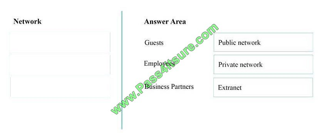 pass4itsure 98-368 exam question q2-1