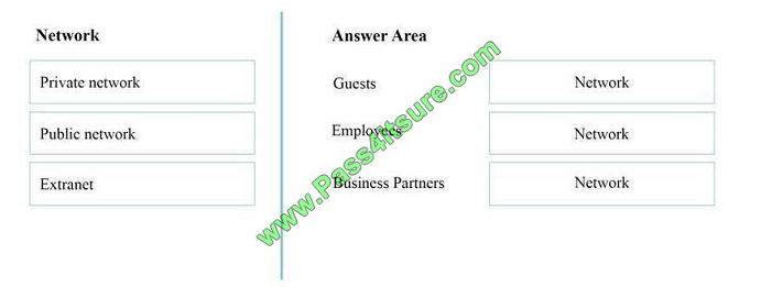 pass4itsure 98-368 exam question q2