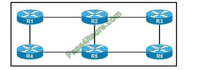 Pass4itsure Cisco 350-501 exam questions q10