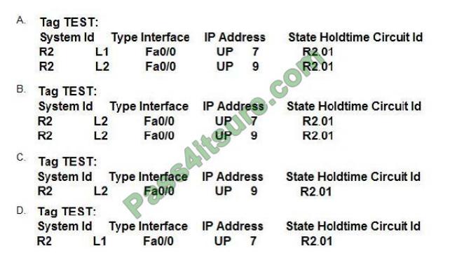 Pass4itsure Cisco 350-501 exam questions q7-2