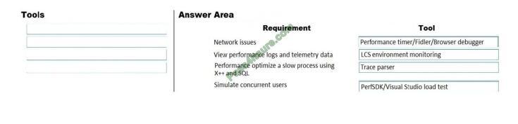 Examdumpsdownload MB-700 exam questions-q8-2