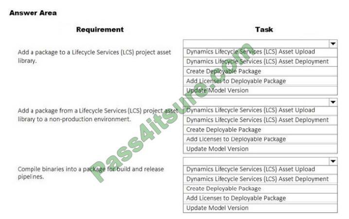 Examdumpsdownload MB-700 exam questions-q9