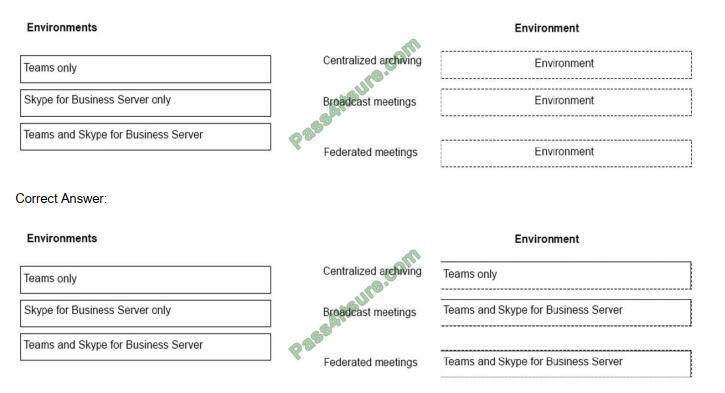 Examdumpsdownload MS-900 exam questions-q4