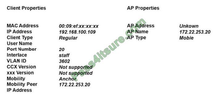 Examdumpsdownload 350-401 exam questions-q2